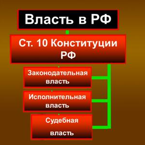 Органы власти Казанского
